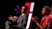The Voice USA 2015 Spoilers - Voice Top 5 Preview
