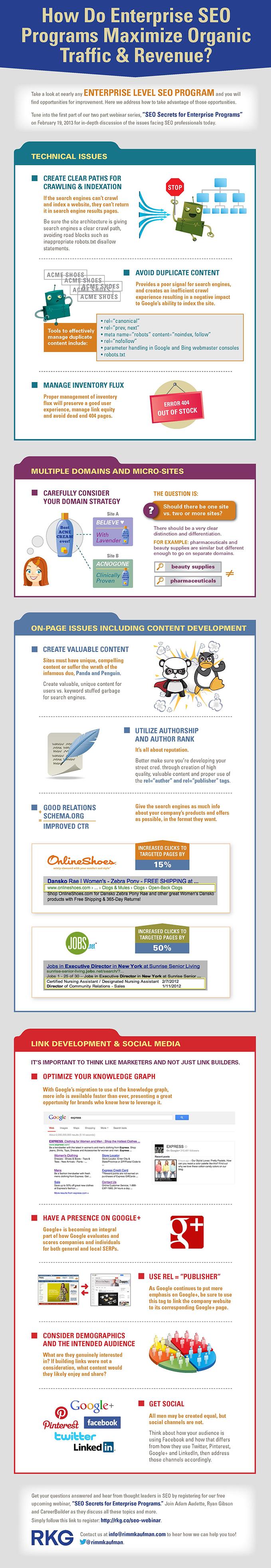 Enterprise SEO infographic