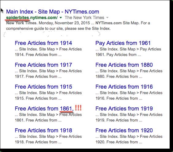NYTimes Spiderbites HTML Sitemap