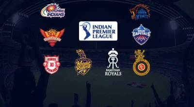 IPL 2020 Teams Squads and Players List