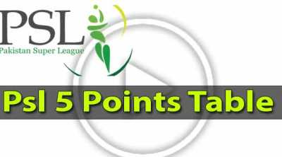 PSL 5 Points Table 2020