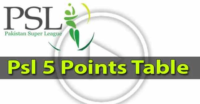 PSL 5 Points Table 2020 All Team Results