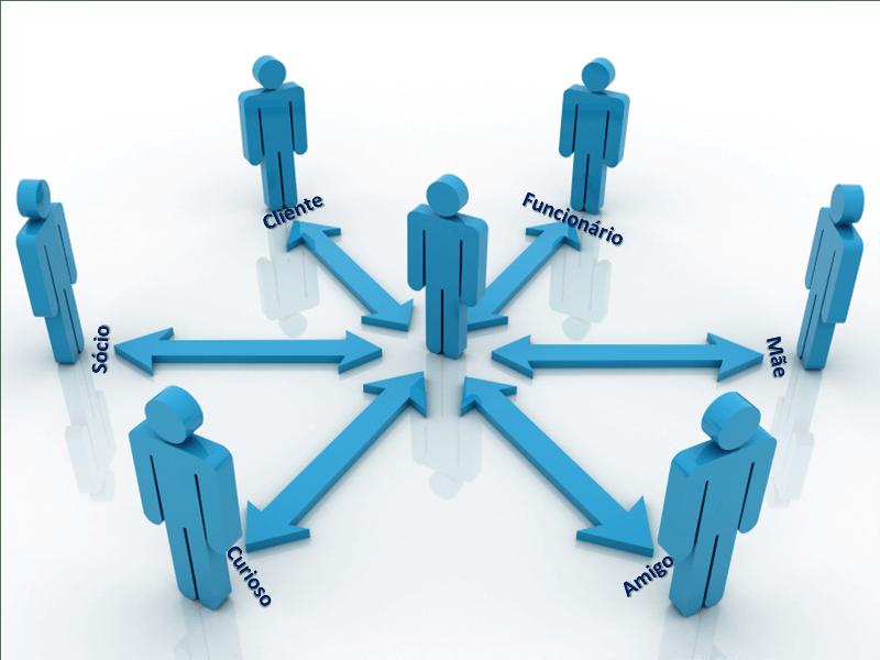 Realizacao Empreendedora Rede Contatos Nomeados