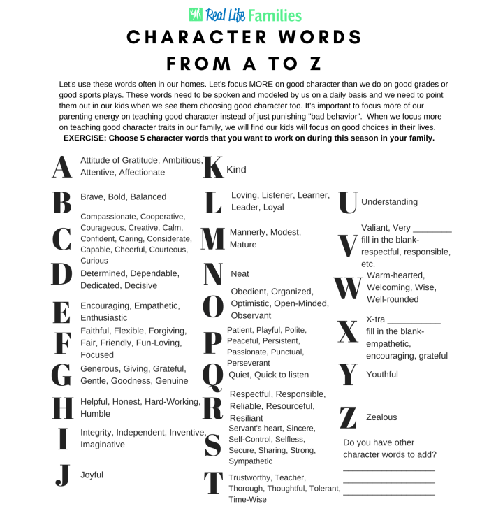 Character Words from A to Z UDATED Sept 2020