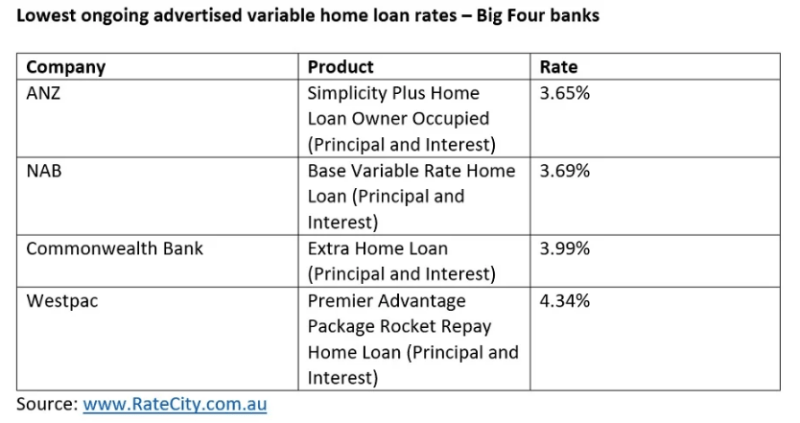 as interest rates plunge how you can get the best home loan deal