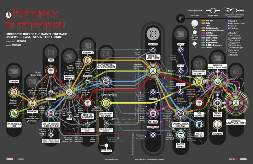 marvel-cinematic-universe-infographic-connected.jpg