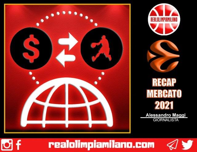 Mercato EuroLeague | Il quadro completo a domenica 25 luglio: acquisti e roster