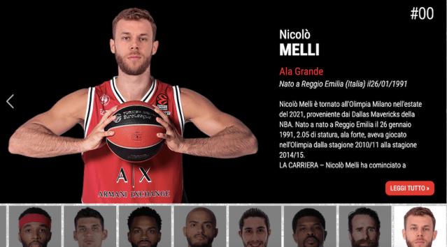 Olimpia Milano Numeri