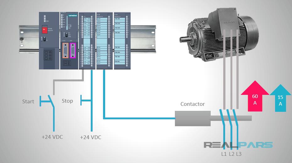 Star Delta Starter PLC Program And Wiring