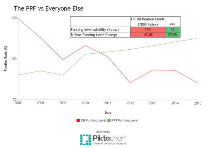 Piktochart PPF vs Everyone (2)