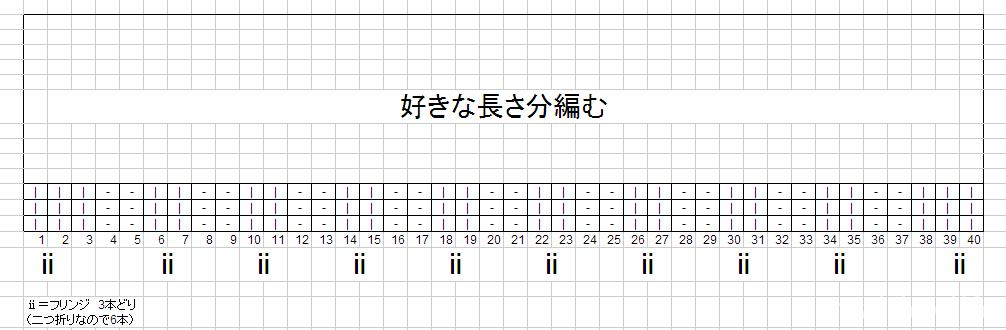 muffler-scale