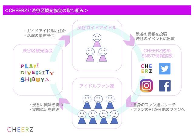 20170321-shibuya2.jpg