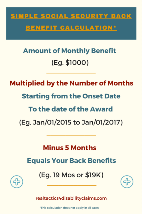 Social Security Disability Back Benefit Calculation