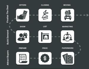 Home-Sellers-Blueprint-1 Home Sellers Blueprint