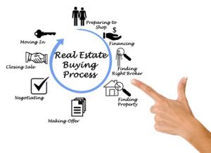 rsz_depositphotos_154366712_l-2015 Home Buying Process