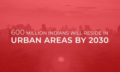 To Meet Urban Demands, India To Build 700-900 Million Sq.Mts. Till 2030