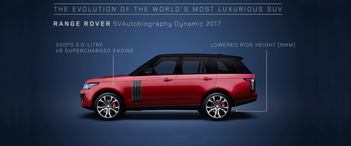 range-rover-through-the-generations