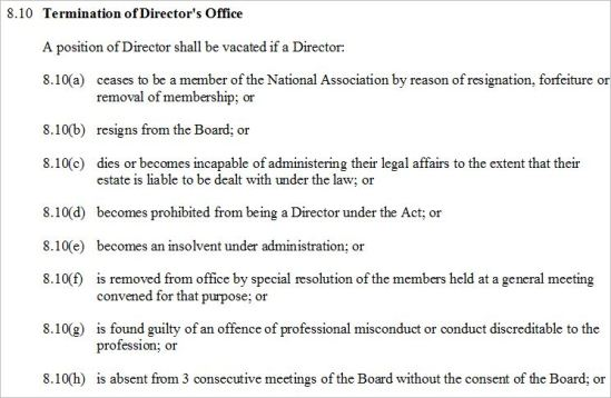 CAA 3 Constituion directorship