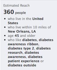 Facebook patient recruitment reach