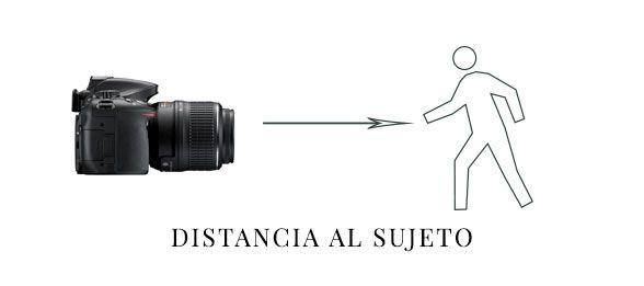 DISTANCIA-AL-SUJETO