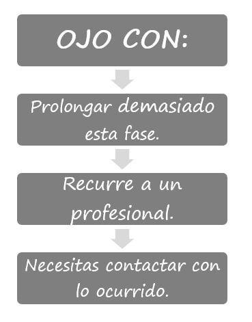 Bloqueos 1-rebecatorrijos.com