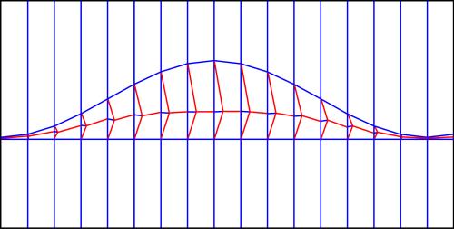 Crease pattern: Bend variation