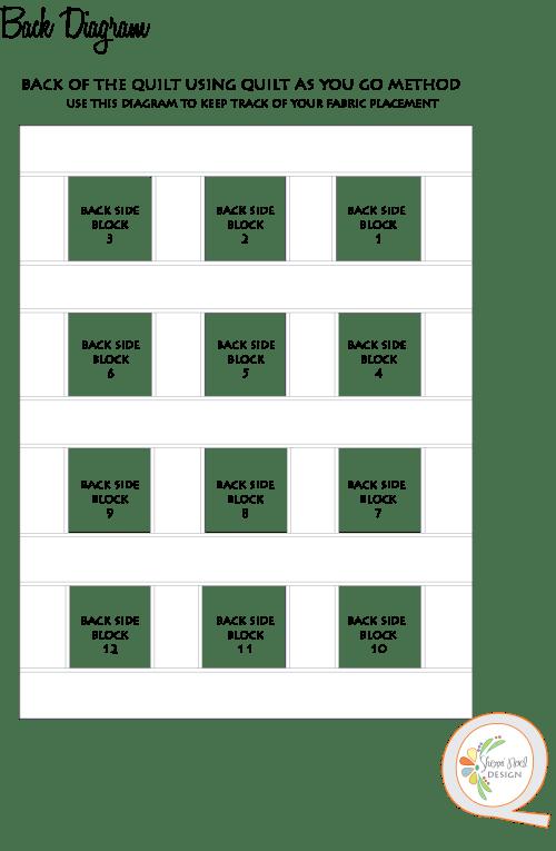 back diagram ~ quilt as you go