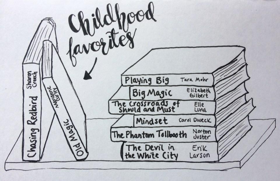Books - Childhood