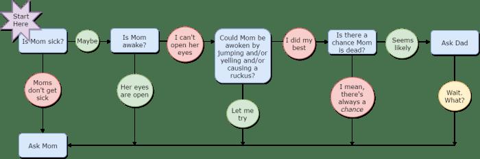 Feminist Parenting: Is Mom Sick?