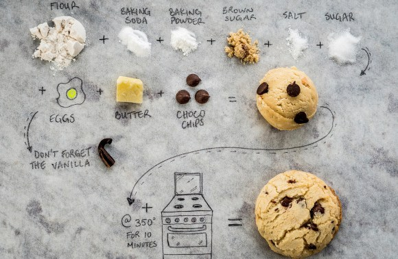 Chewy Chocolate Chip Cookie, The Quadruple Threat!