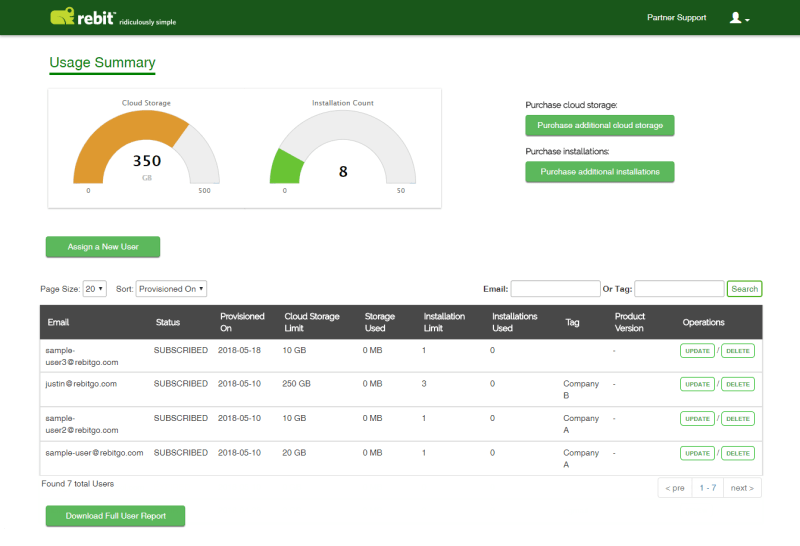 Partner Dashboard