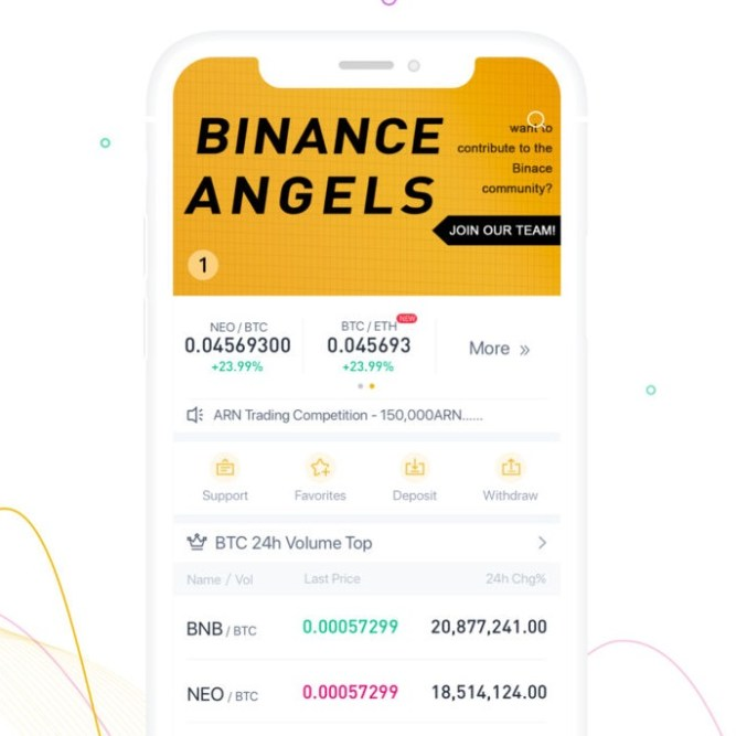 Screencap of binance markets