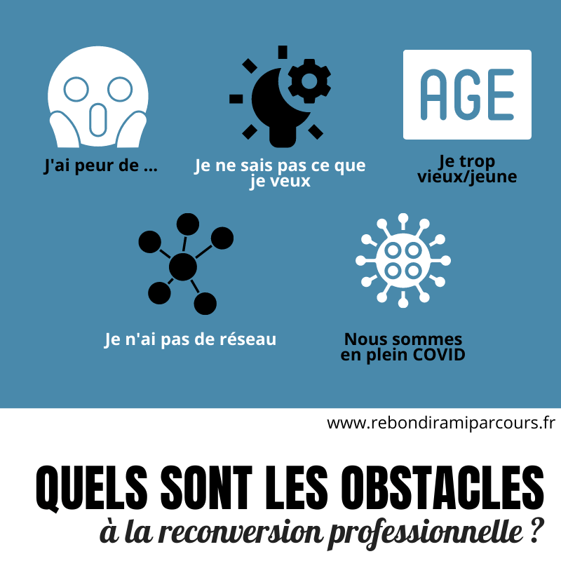 Obstacles à la reconversion professionnelle