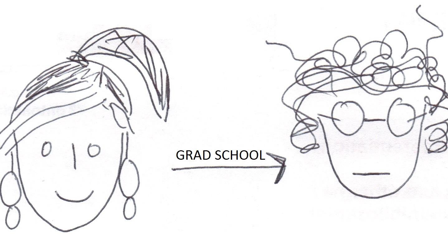 Re-applying to Graduate School