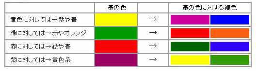 hosyoku