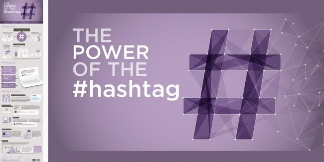 power hashtag
