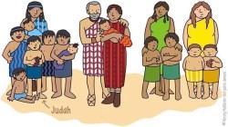 Nama Anak Anak Yakub