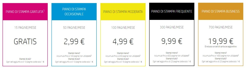 Piani HP Instant Ink
