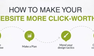 make-ur-website-more-click-worthy