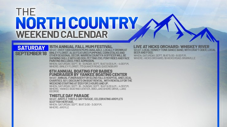 1631947716 293 North Country Weekend Calendar Smooth jazz and local history in