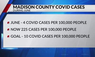 You Paid For It: Madison County struggling to get out of COVID red zone