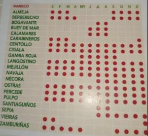 Marisco - Trucos de cocina