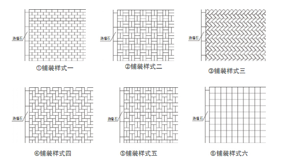 Permeable Stone Specifications