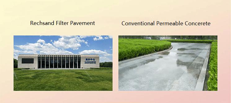 Rechsand Filter Pavement, Filter Pavers