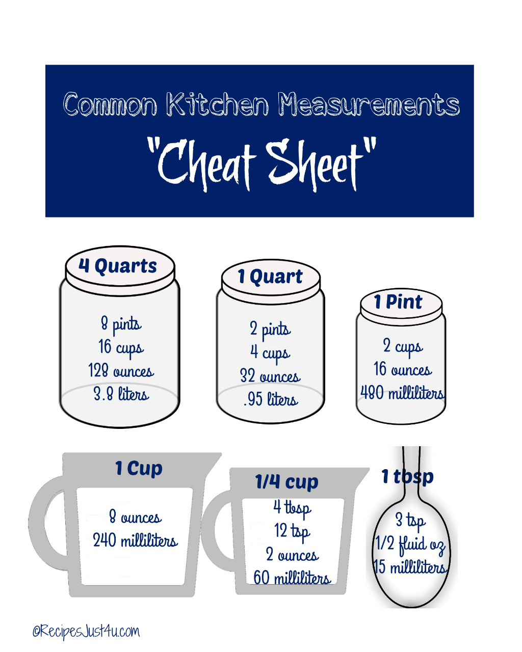 Kitchen Measurements Cheat Sheet Free Printable