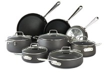 Cookware - What's In It?