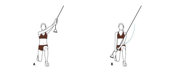 5 Injury Prevention Exercises