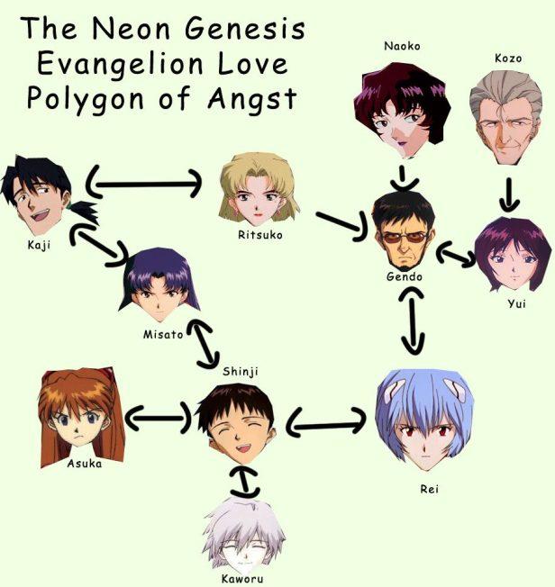 Love Polygon NGE