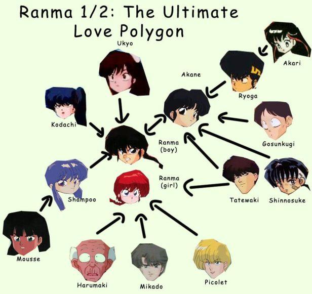 ranma ultimate love polygon