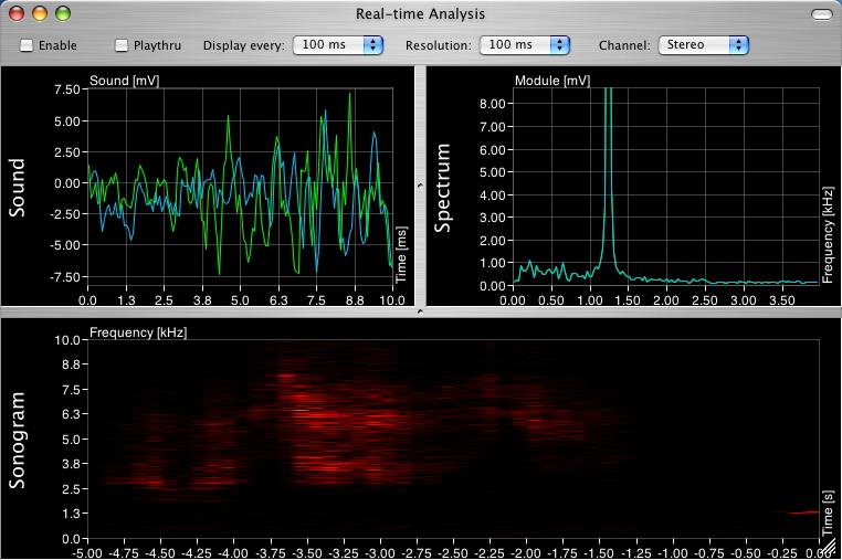 Room Acoustics Measurement Tools For PC and Mac - Record, Mix & Master